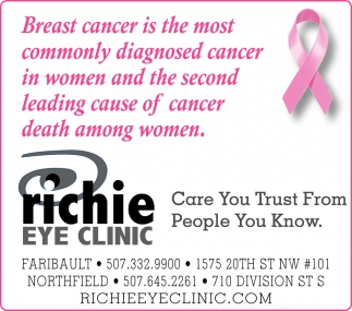 Breast cancer is the most commonly diagnosid cancer in the women