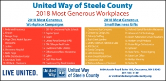 2018 most Generous Workplaces
