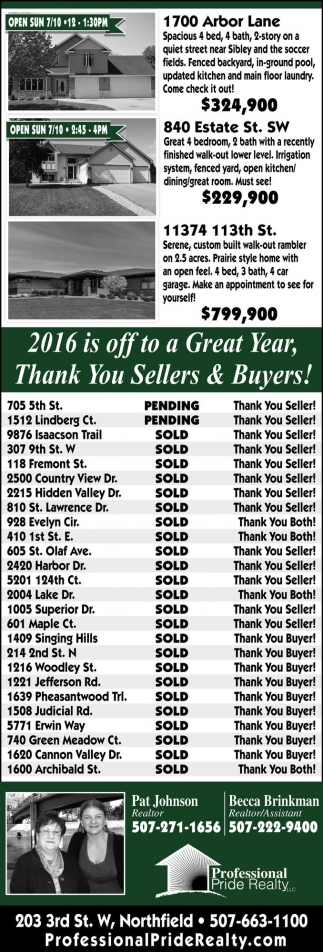 2016 is off to a Great Year, Thank You Sellers and Buyers!
