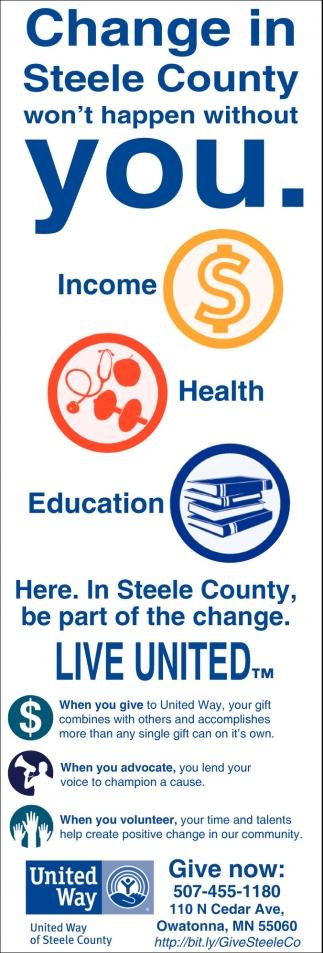 Income, Health, Education