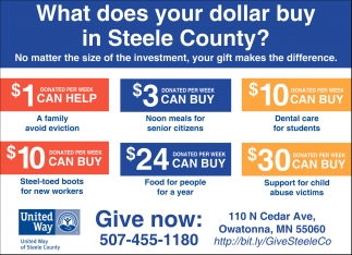 What does your dollar buy in Steele County?